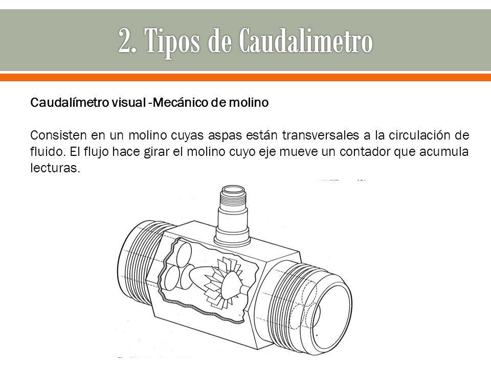 2. Tipos de Caudalimetro Caudalímetro visual -Mecánico de molino