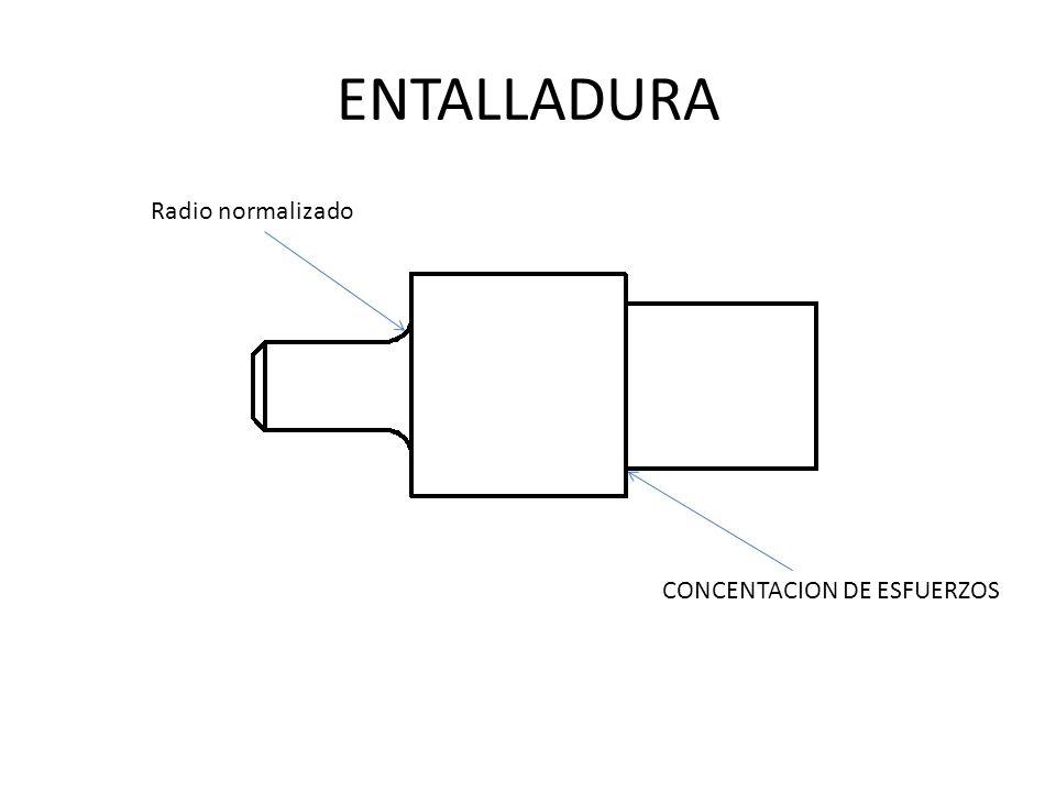 ENTALLADURA Radio normalizado CONCENTACION DE ESFUERZOS