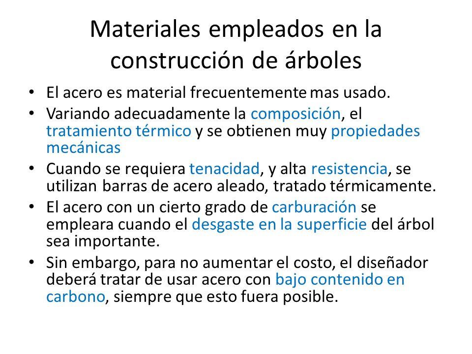 Materiales empleados en la construcción de árboles