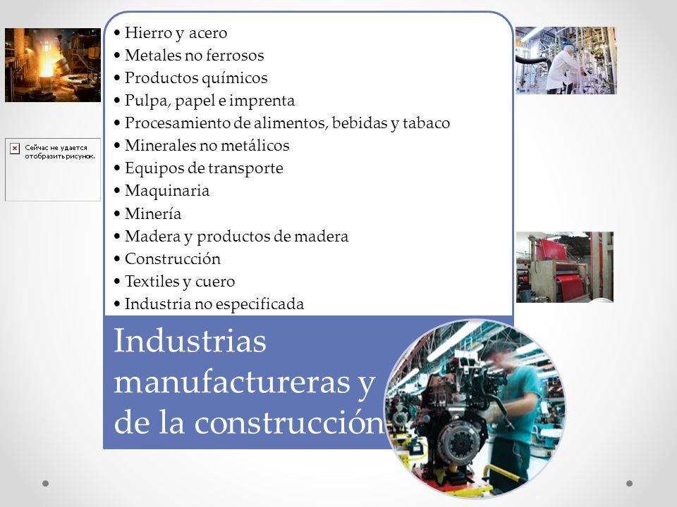 Industrias manufactureras y de la construcción