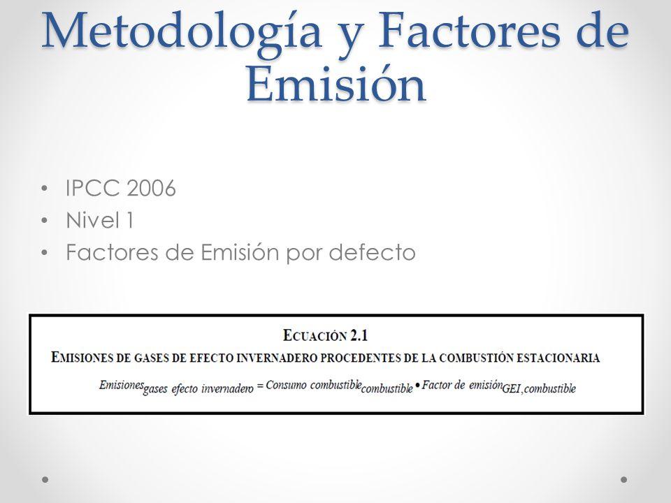 Metodología y Factores de Emisión