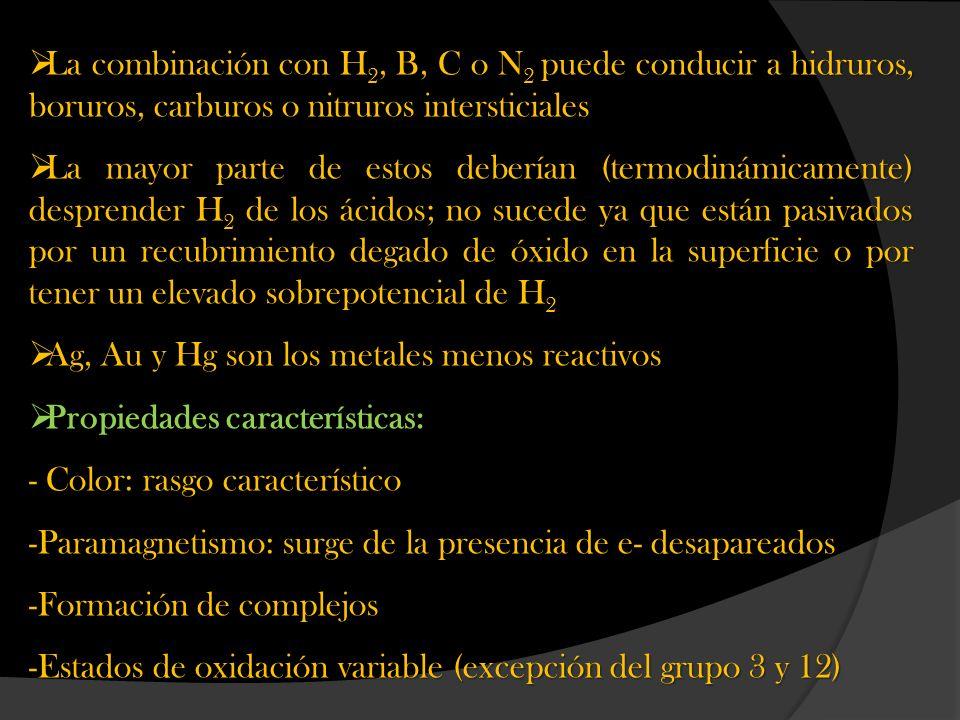 La combinación con H2, B, C o N2 puede conducir a hidruros, boruros, carburos o nitruros intersticiales