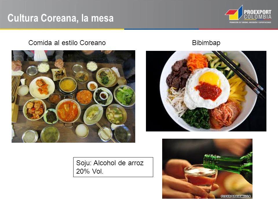 Cultura Coreana, la mesa