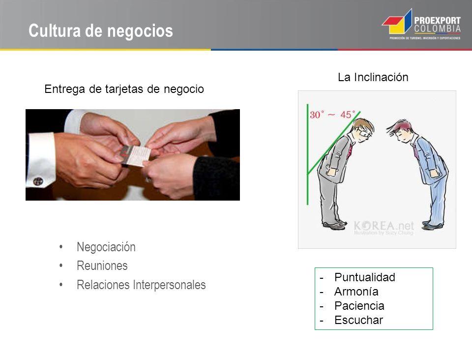 Cultura de negocios Negociación Reuniones Relaciones Interpersonales