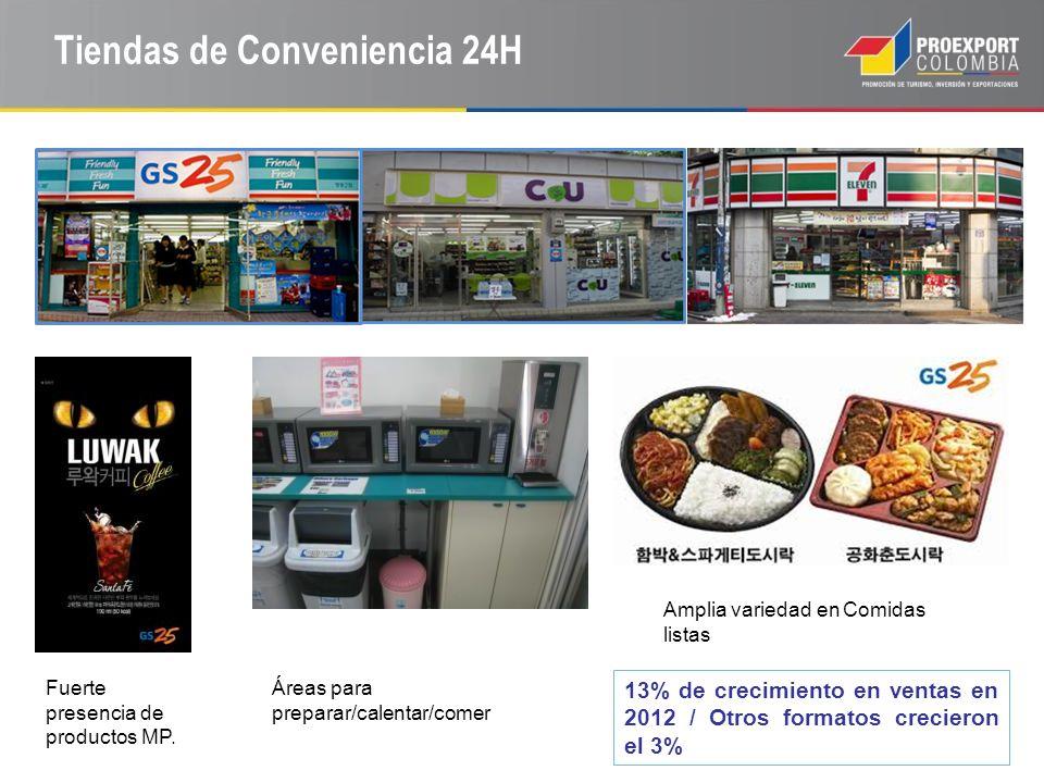 Tiendas de Conveniencia 24H