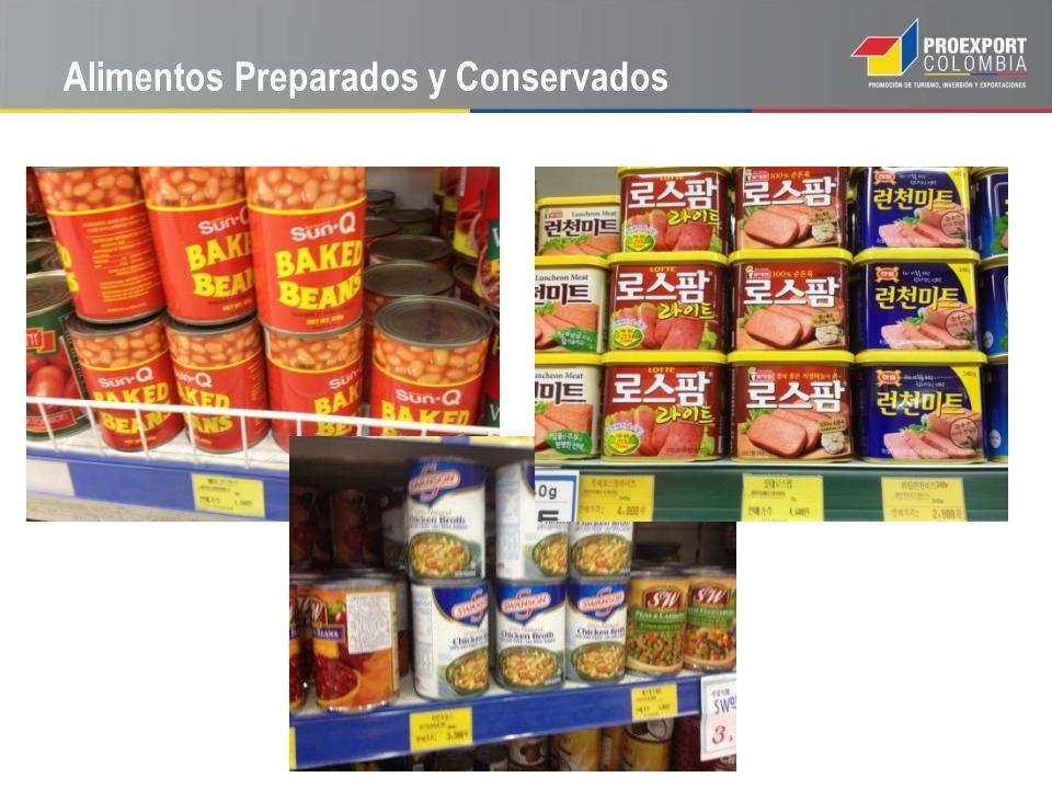 Alimentos Preparados y Conservados