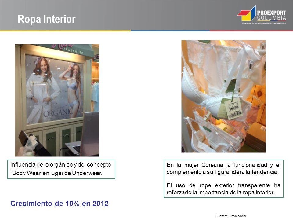 Ropa Interior Crecimiento de 10% en 2012