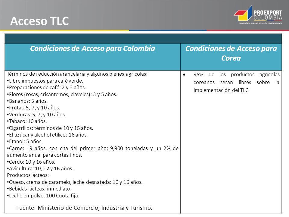 Condiciones de Acceso para Colombia Condiciones de Acceso para