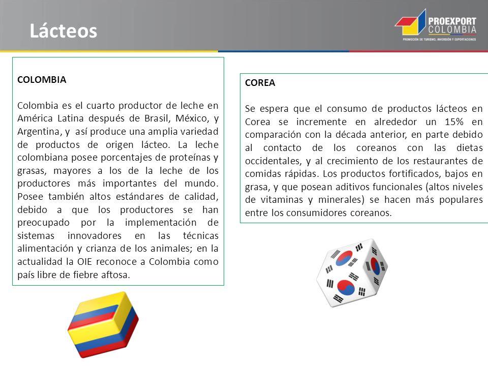 Lácteos COLOMBIA COREA