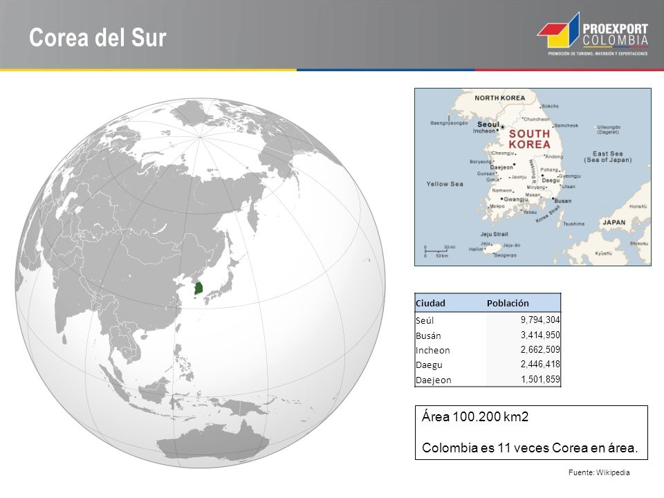 Corea del Sur Área 100.200 km2 Colombia es 11 veces Corea en área.