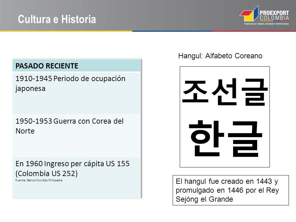 Cultura e Historia PASADO RECIENTE