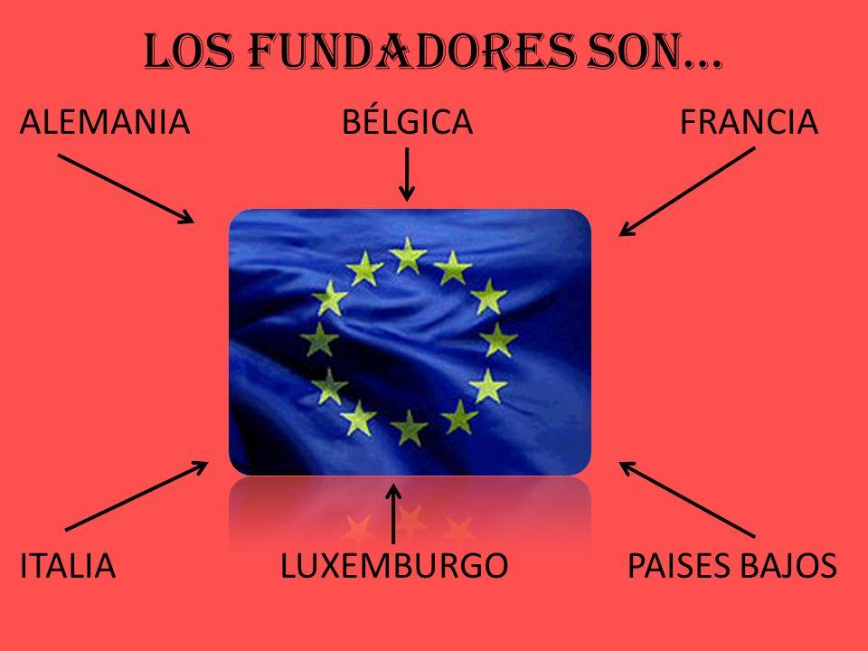 LOS FUNDADORES SON… ALEMANIA BÉLGICA FRANCIA