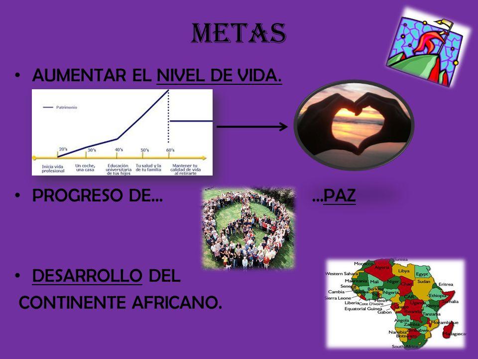 METAS AUMENTAR EL NIVEL DE VIDA. PROGRESO DE… …PAZ DESARROLLO DEL