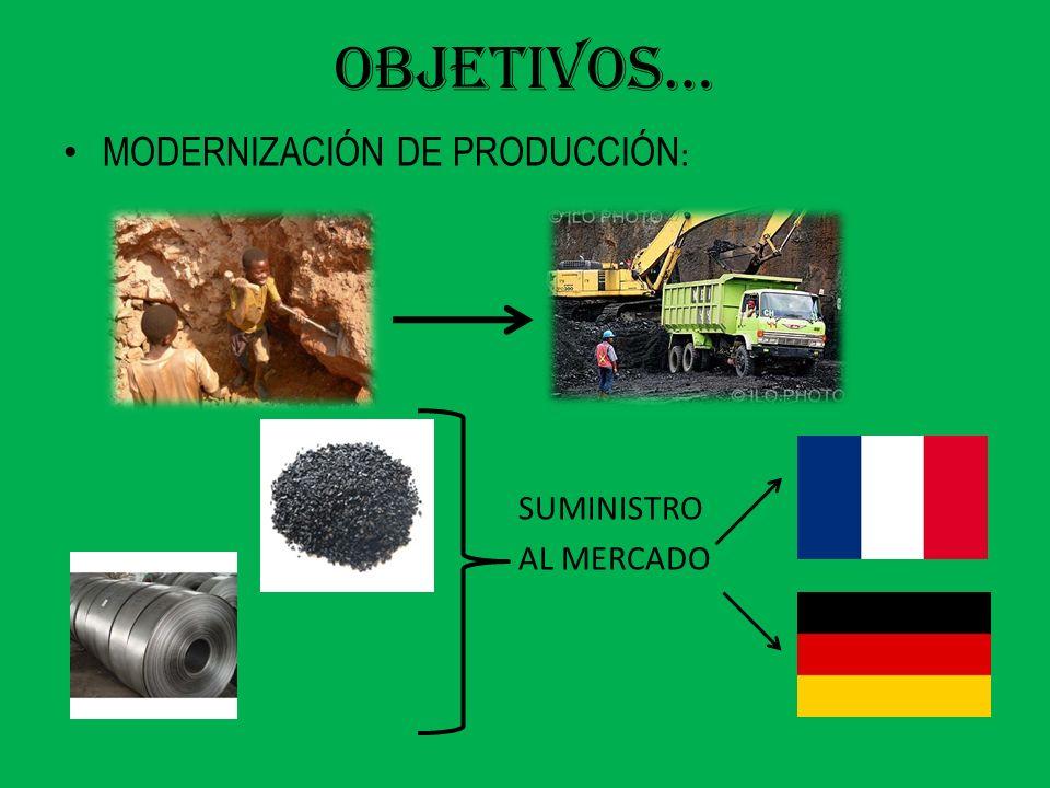 OBJETIVOS… MODERNIZACIÓN DE PRODUCCIÓN: SUMINISTRO AL MERCADO