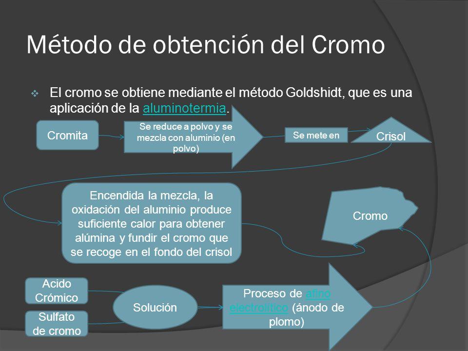 Método de obtención del Cromo