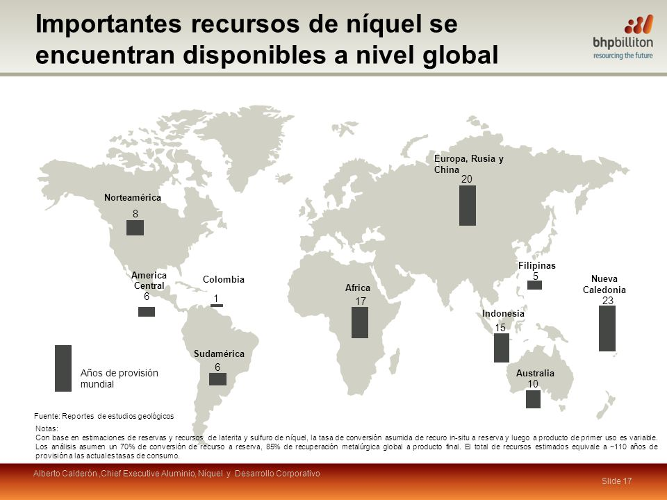 Importantes recursos de níquel se encuentran disponibles a nivel global