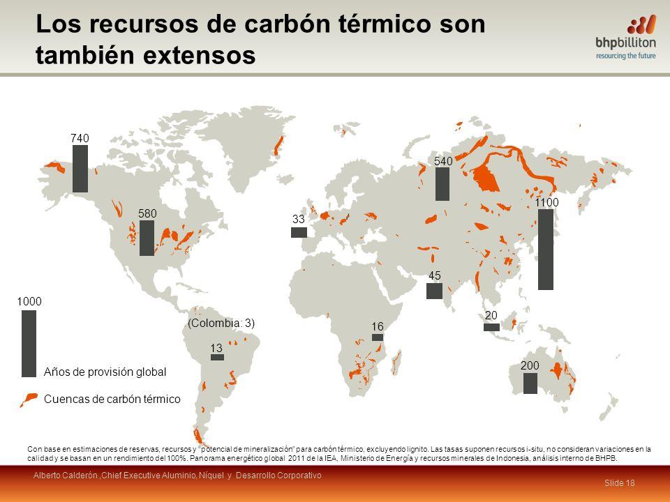 Los recursos de carbón térmico son también extensos
