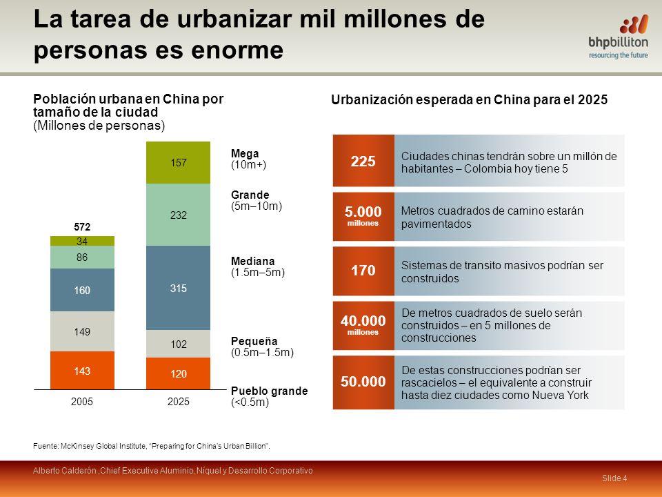 La tarea de urbanizar mil millones de personas es enorme