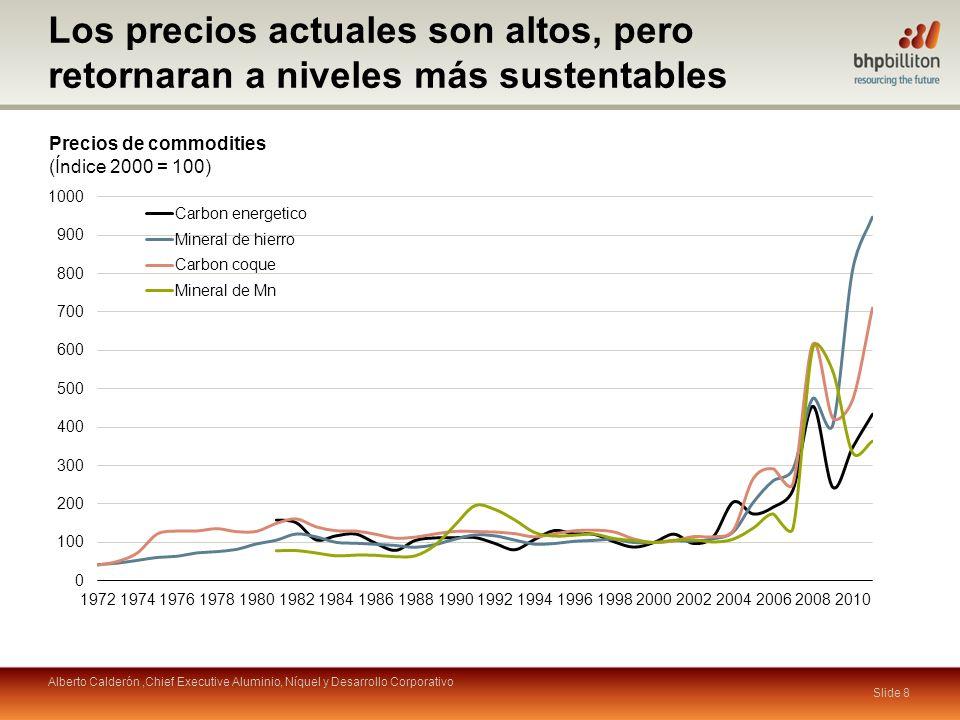 Los precios actuales son altos, pero retornaran a niveles más sustentables