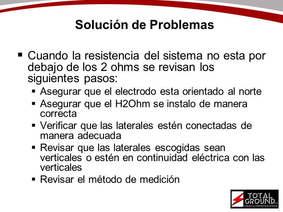 Solución de Problemas Cuando la resistencia del sistema no esta por debajo de los 2 ohms se revisan los siguientes pasos: