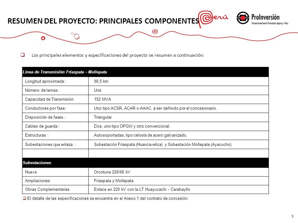 RESUMEN DEL PROYECTO: PRINCIPALES COMPONENTES