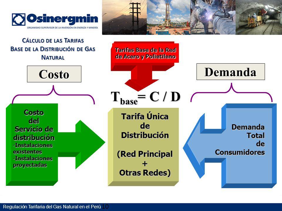 Cálculo de las Tarifas Base de la Distribución de Gas Natural