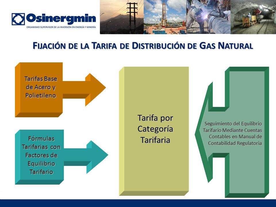 Fijación de la Tarifa de Distribución de Gas Natural