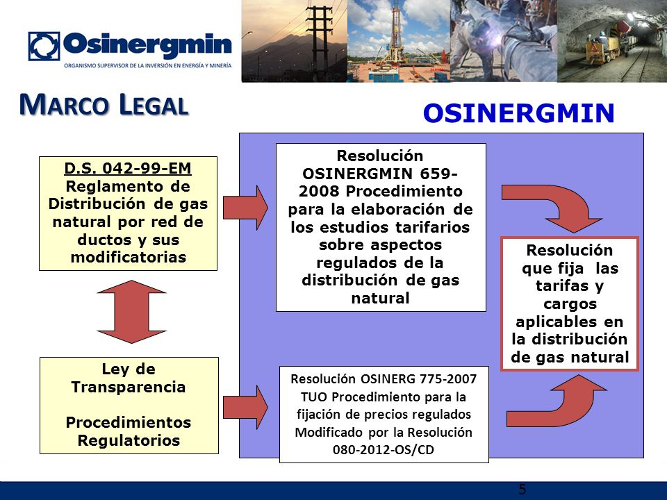 Procedimientos Regulatorios