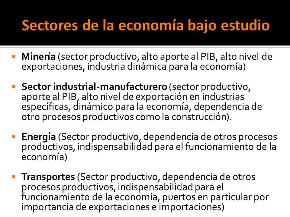 Sectores de la economía bajo estudio