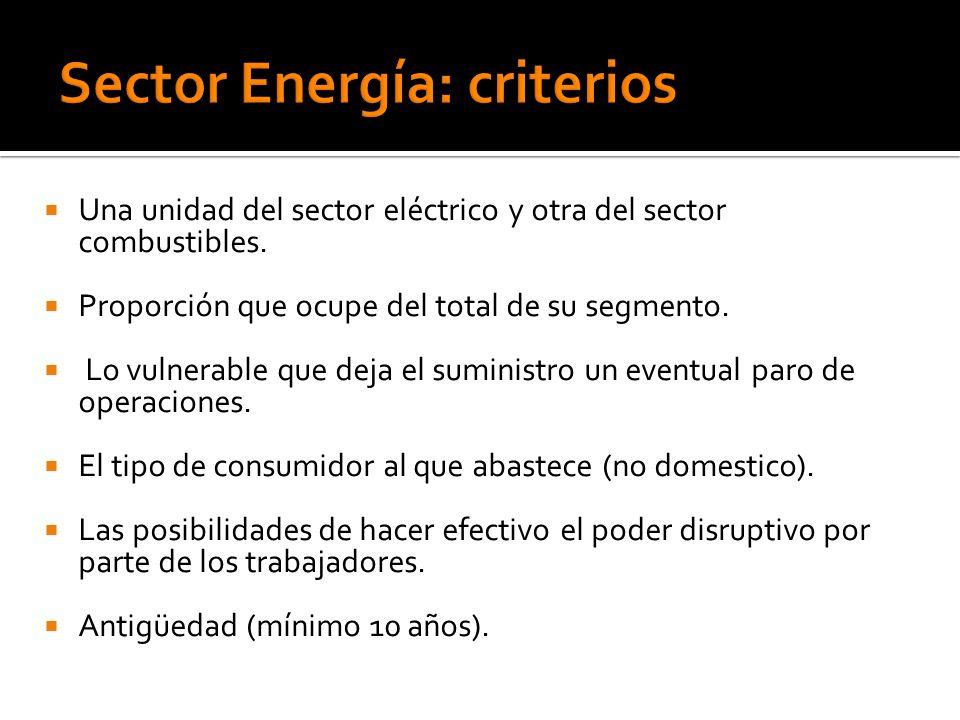 Sector Energía: criterios
