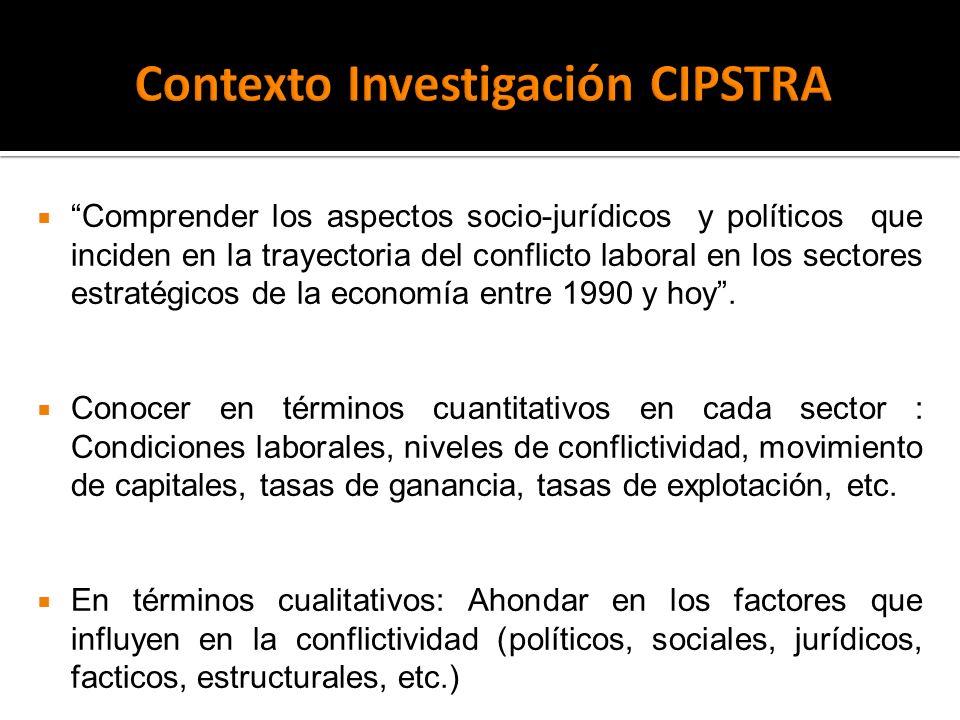 Contexto Investigación CIPSTRA