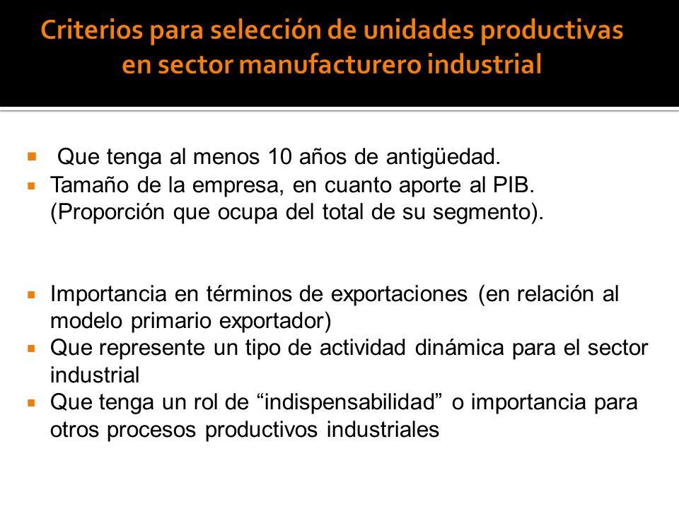 Criterios para selección de unidades productivas en sector manufacturero industrial