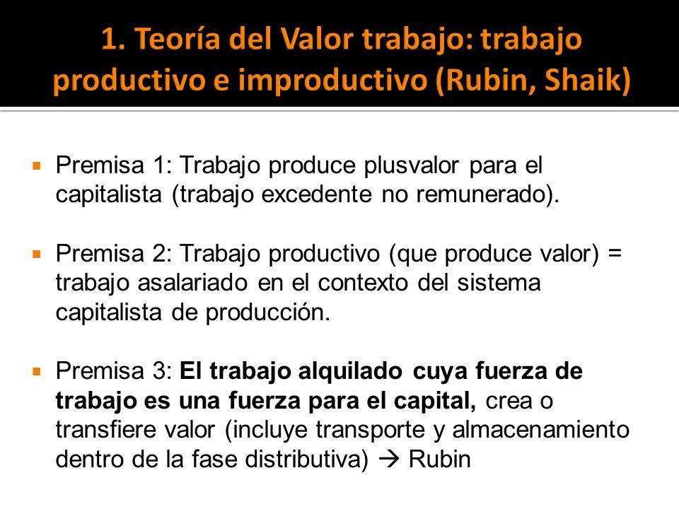 1. Teoría del Valor trabajo: trabajo productivo e improductivo (Rubin, Shaik)