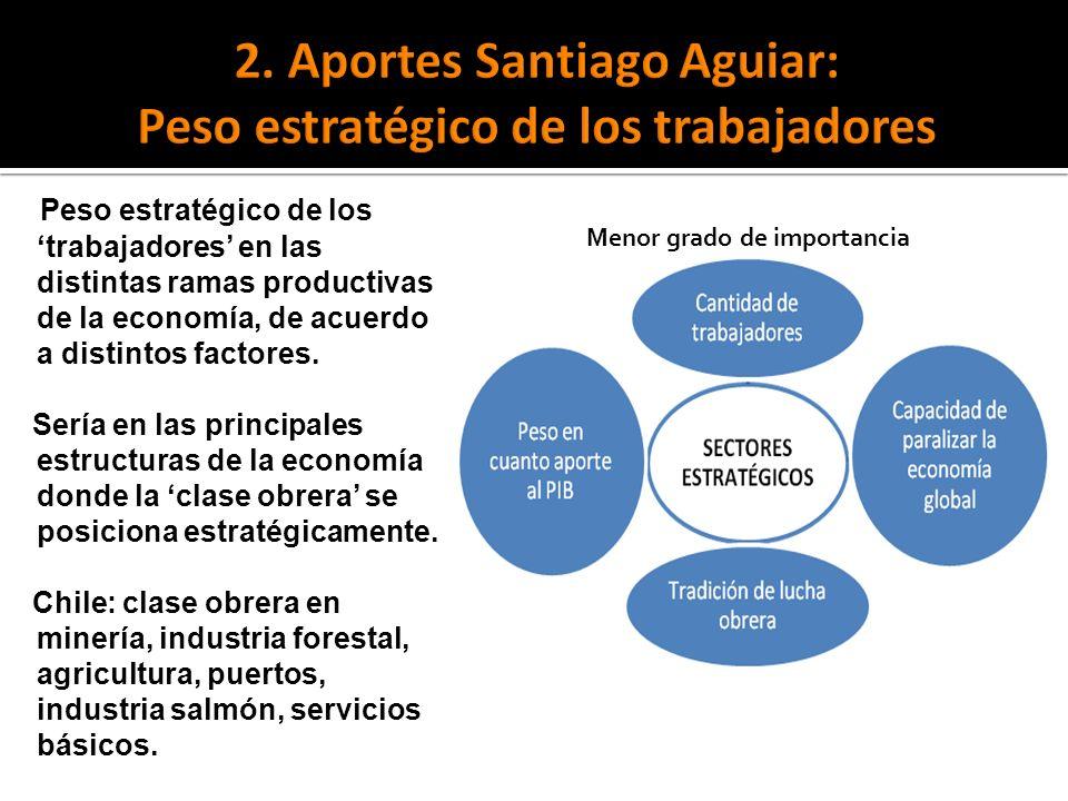 2. Aportes Santiago Aguiar: Peso estratégico de los trabajadores