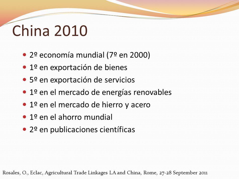 China 2010 2º economía mundial (7º en 2000)