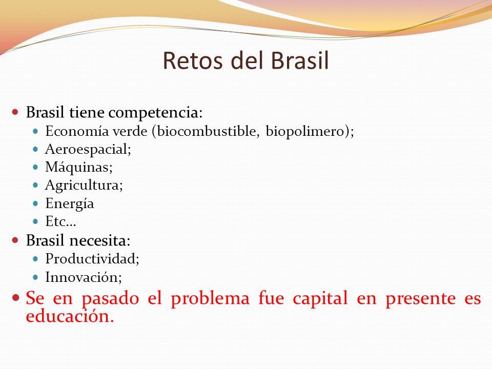Retos del Brasil Brasil tiene competencia: Economía verde (biocombustible, biopolimero); Aeroespacial;