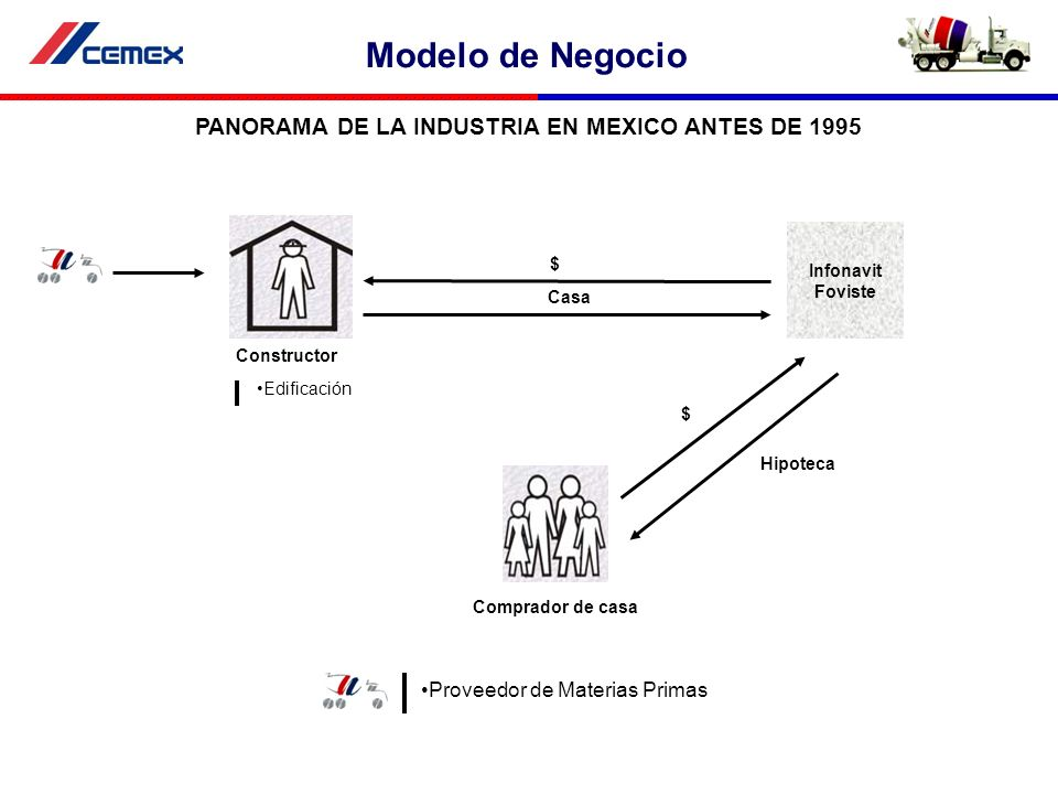 PANORAMA DE LA INDUSTRIA EN MEXICO ANTES DE 1995