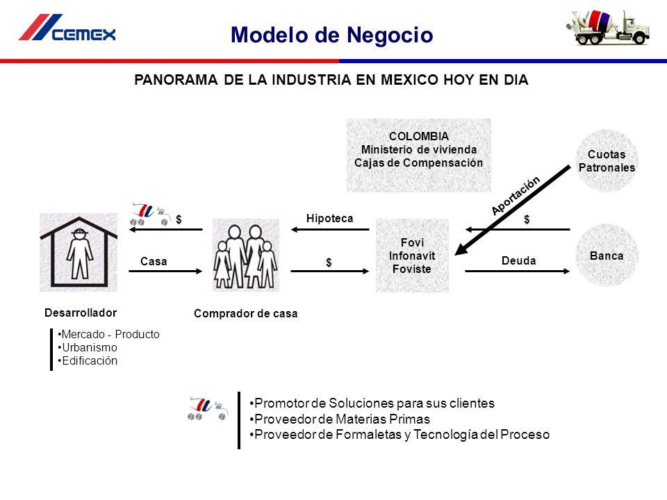 PANORAMA DE LA INDUSTRIA EN MEXICO HOY EN DIA Ministerio de vivienda