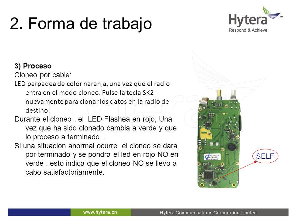 2. Forma de trabajo 3) Proceso Cloneo por cable: