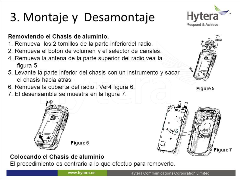 3. Montaje y Desamontaje Removiendo el Chasis de aluminio.