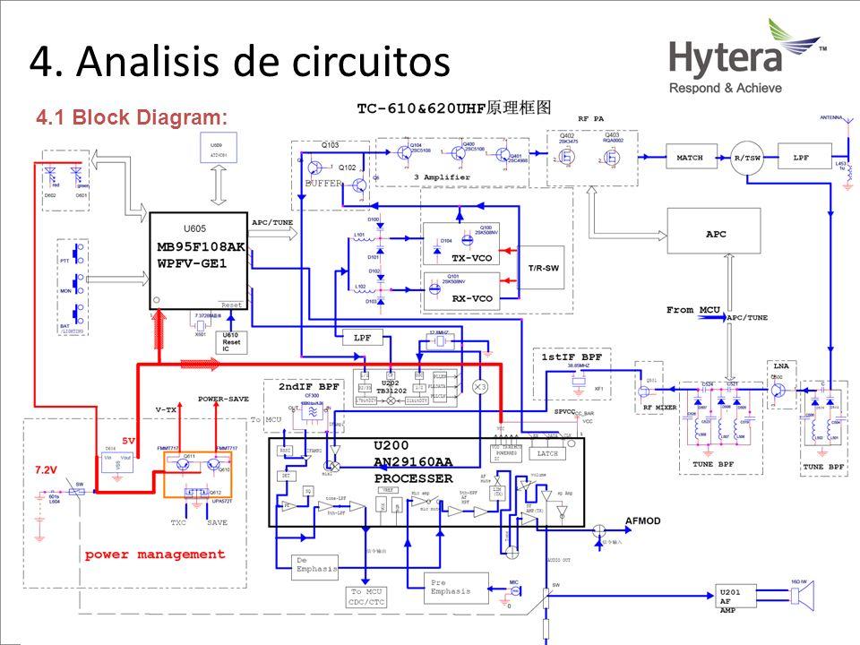 4. Analisis de circuitos 4.1 Block Diagram: