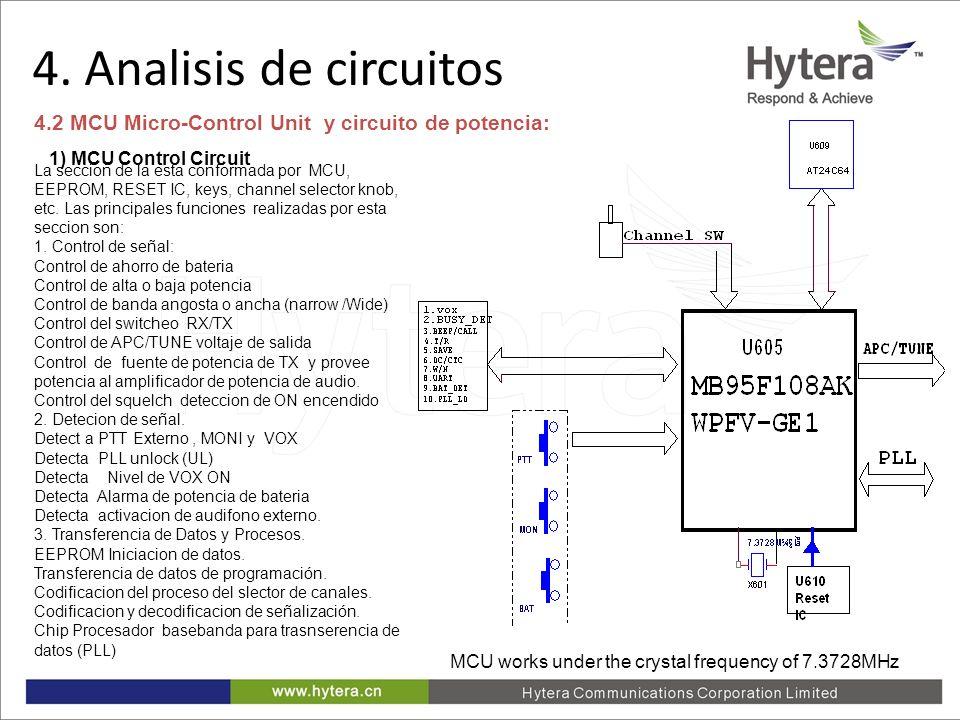 4. Analisis de circuitos 4.2 MCU Micro-Control Unit y circuito de potencia:
