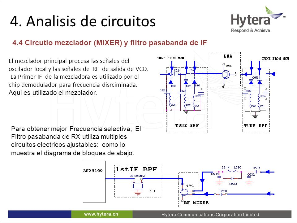 4. Analisis de circuitos 4.4 Circutio mezclador (MIXER) y filtro pasabanda de IF.