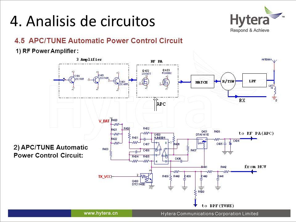 4. Analisis de circuitos 4.5 APC/TUNE Automatic Power Control Circuit