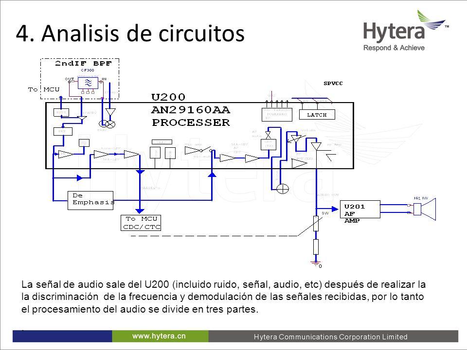 4. Analisis de circuitos