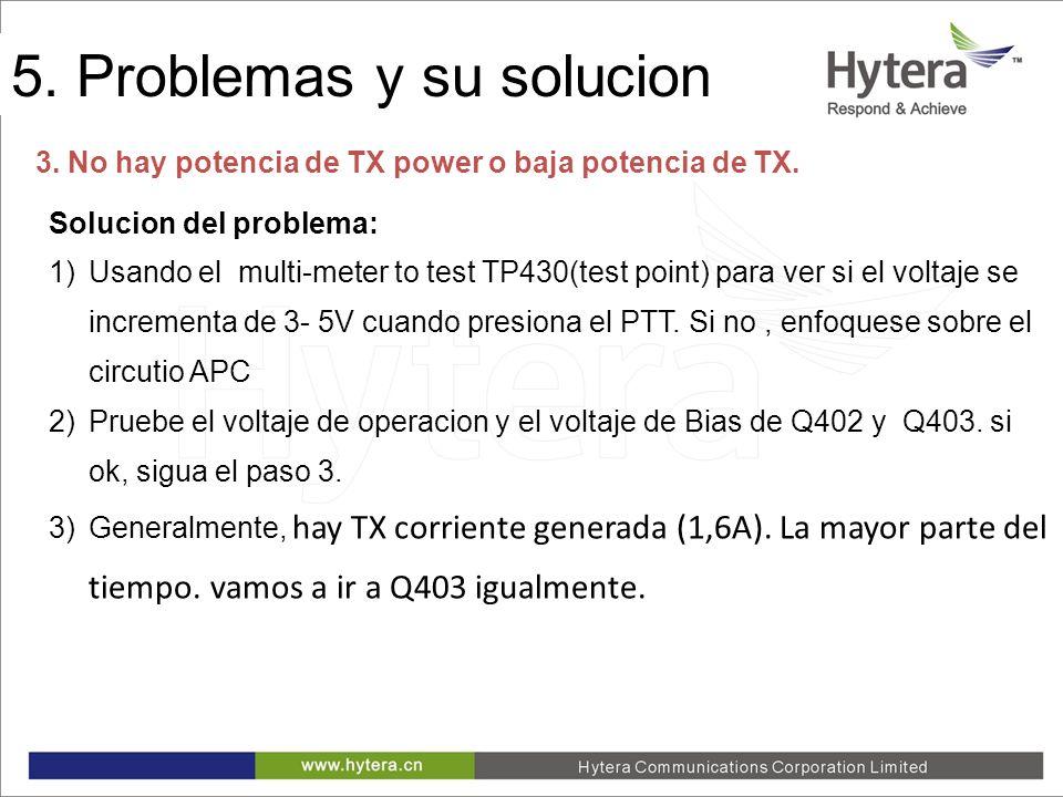 5. Problemas y su solucion