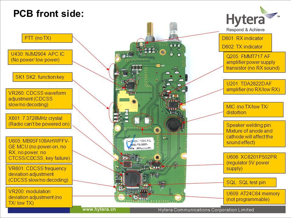 PCB front side: PTT (no TX) D601: RX indicator D602: TX indicator