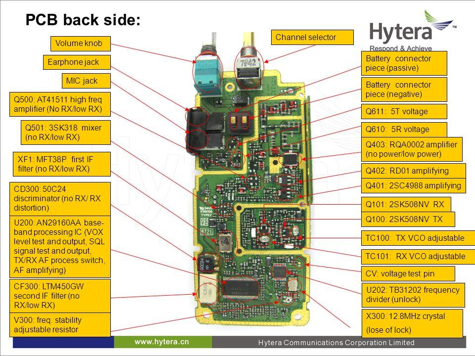 PCB back side: Channel selector Volume knob