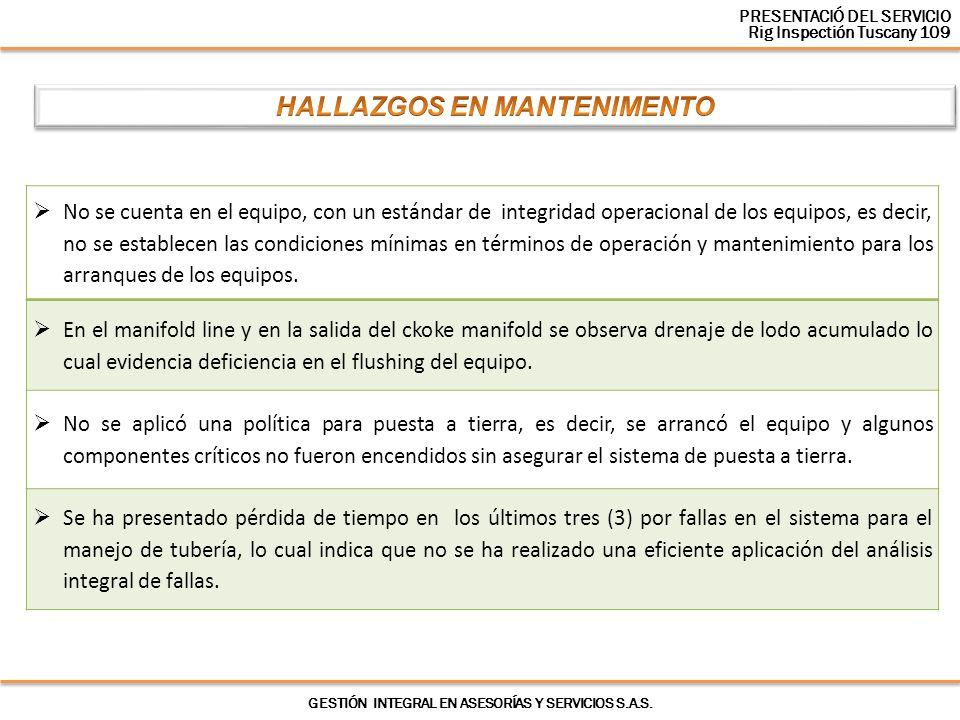 HALLAZGOS EN MANTENIMENTO