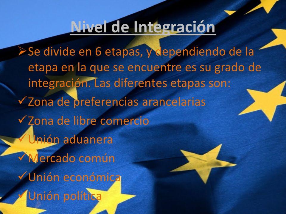 Nivel de Integración Se divide en 6 etapas, y dependiendo de la etapa en la que se encuentre es su grado de integración. Las diferentes etapas son: